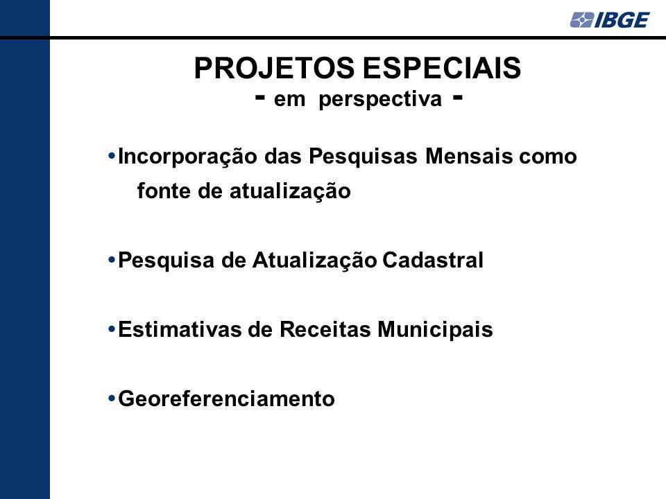 - em perspectiva - PROJETOS ESPECIAIS