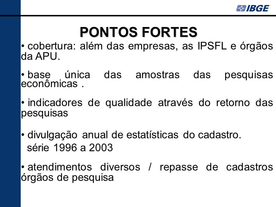 PONTOS FORTES cobertura: além das empresas, as IPSFL e órgãos da APU.