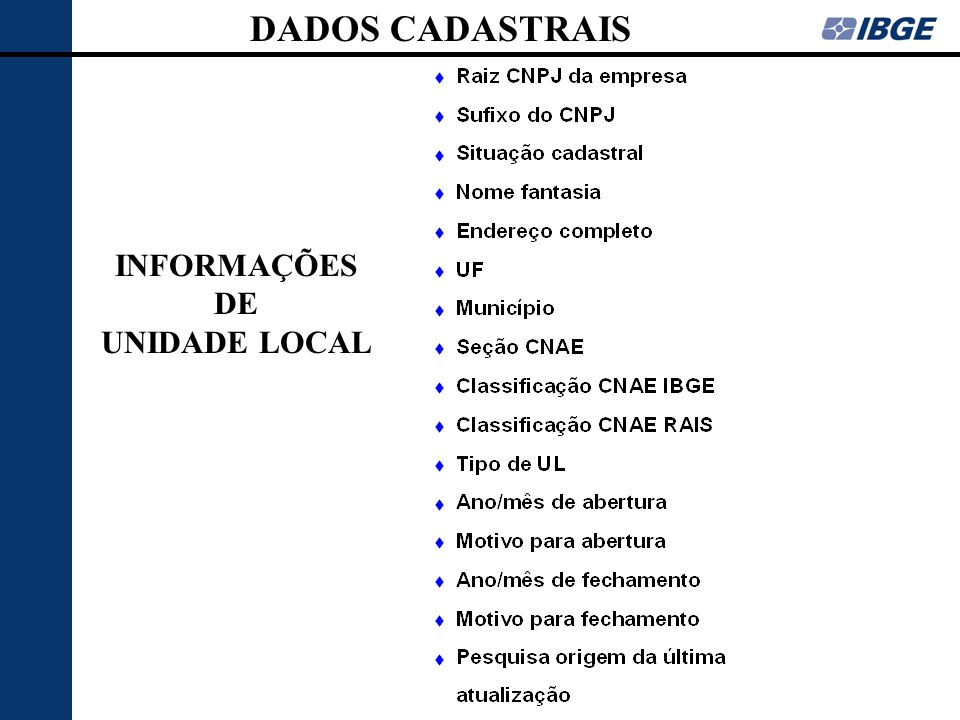 DADOS CADASTRAIS INFORMAÇÕES DE UNIDADE LOCAL