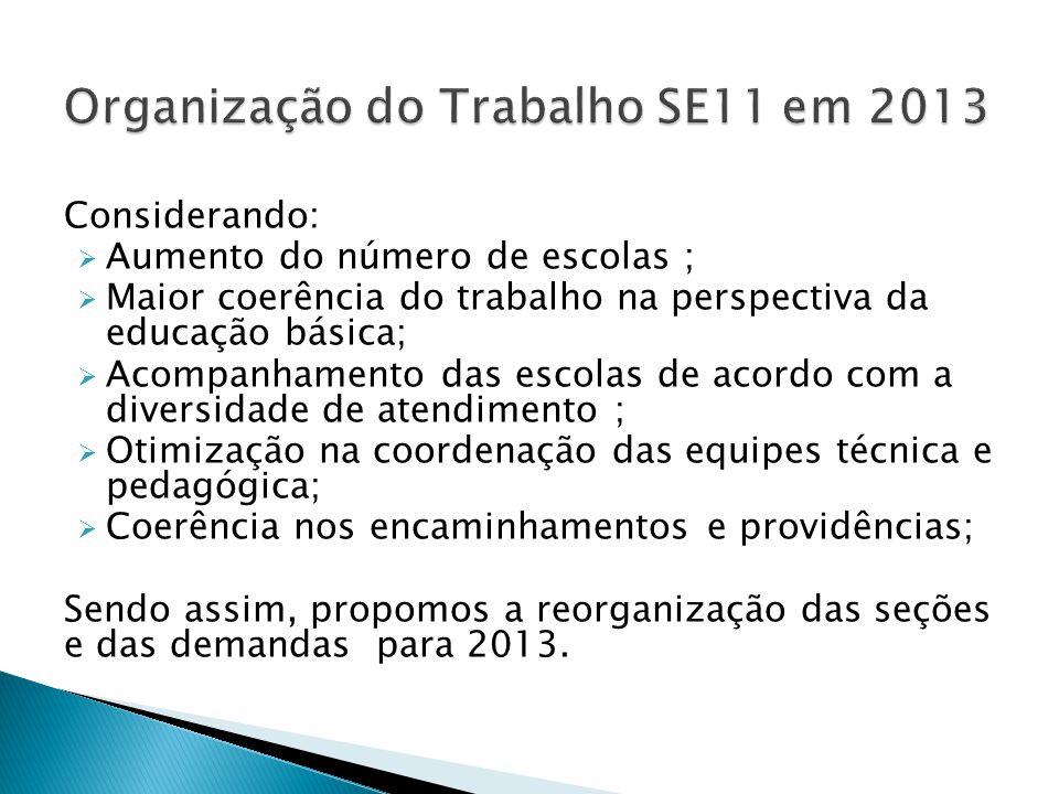 Organização do Trabalho SE11 em 2013
