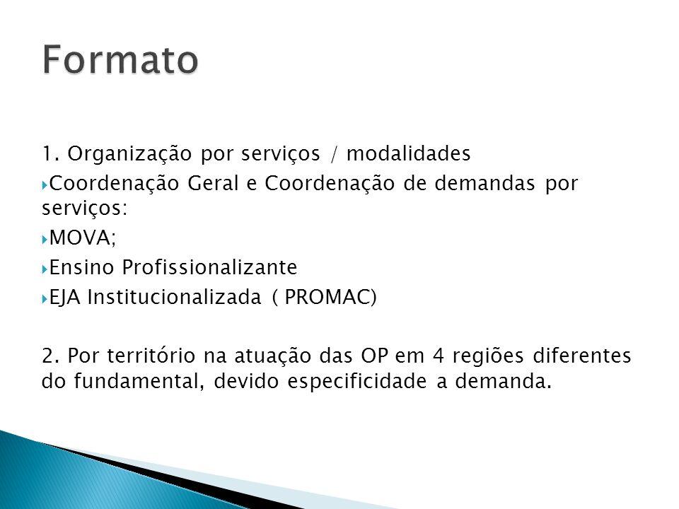 Formato 1. Organização por serviços / modalidades