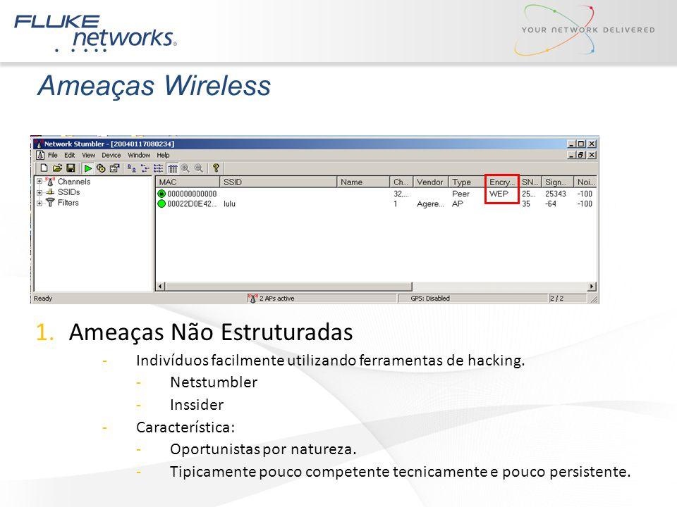 Ameaças Wireless Ameaças Não Estruturadas