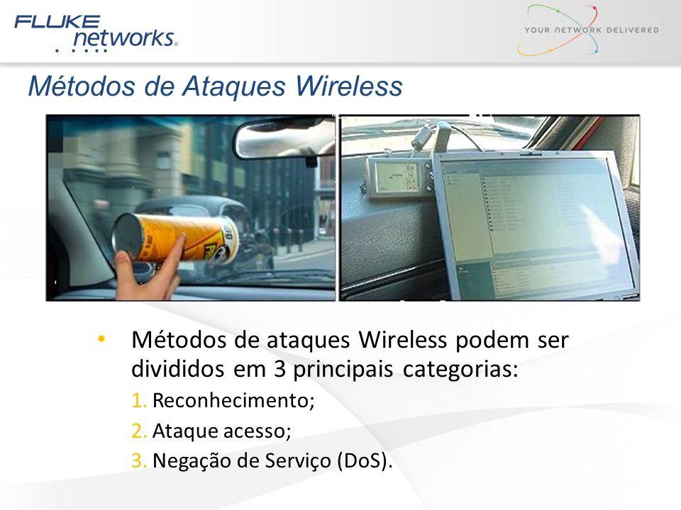 Métodos de Ataques Wireless