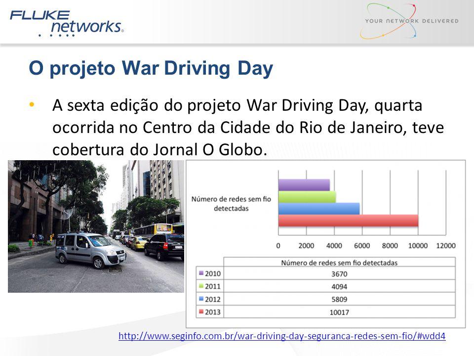 O projeto War Driving Day