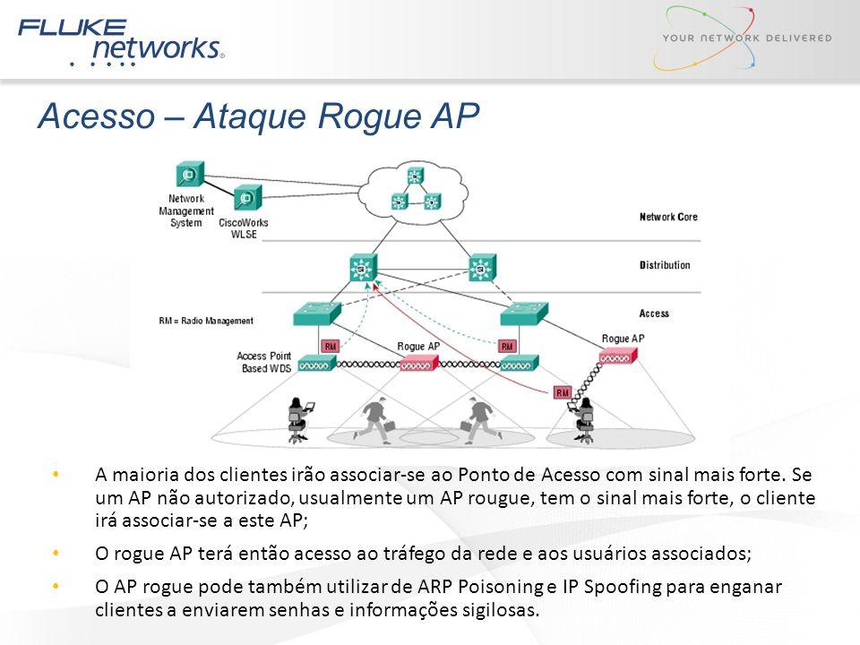 Acesso – Ataque Rogue AP