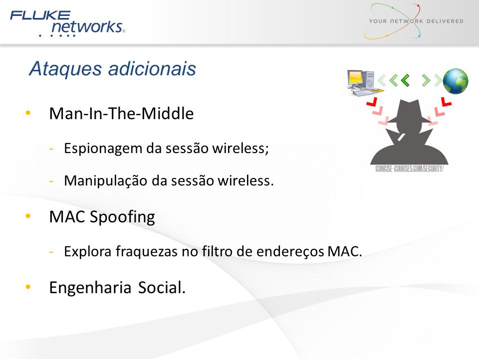 Ataques adicionais Man-In-The-Middle MAC Spoofing Engenharia Social.