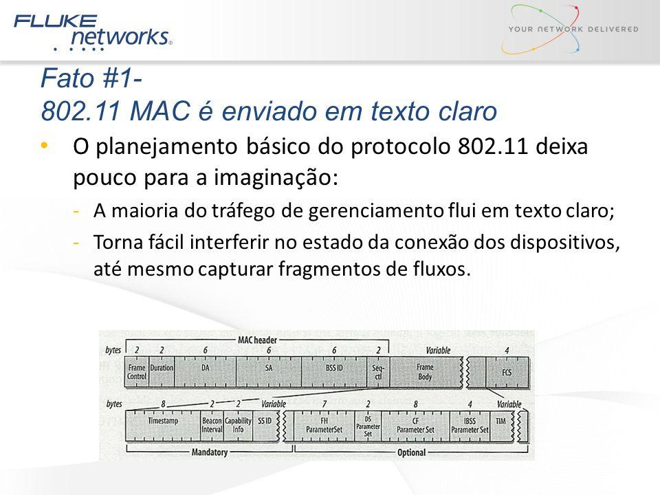 Fato #1- 802.11 MAC é enviado em texto claro