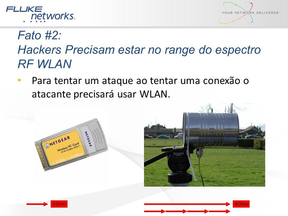 Fato #2: Hackers Precisam estar no range do espectro RF WLAN