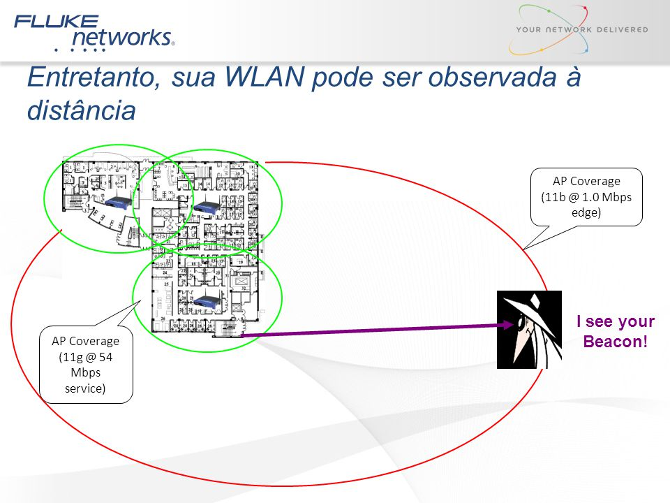 Entretanto, sua WLAN pode ser observada à distância