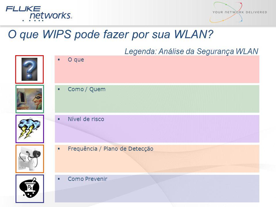 O que WIPS pode fazer por sua WLAN