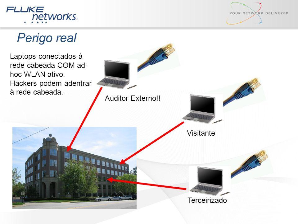 Perigo real Laptops conectados à rede cabeada COM ad-hoc WLAN ativo.