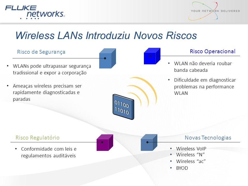 Wireless LANs Introduziu Novos Riscos