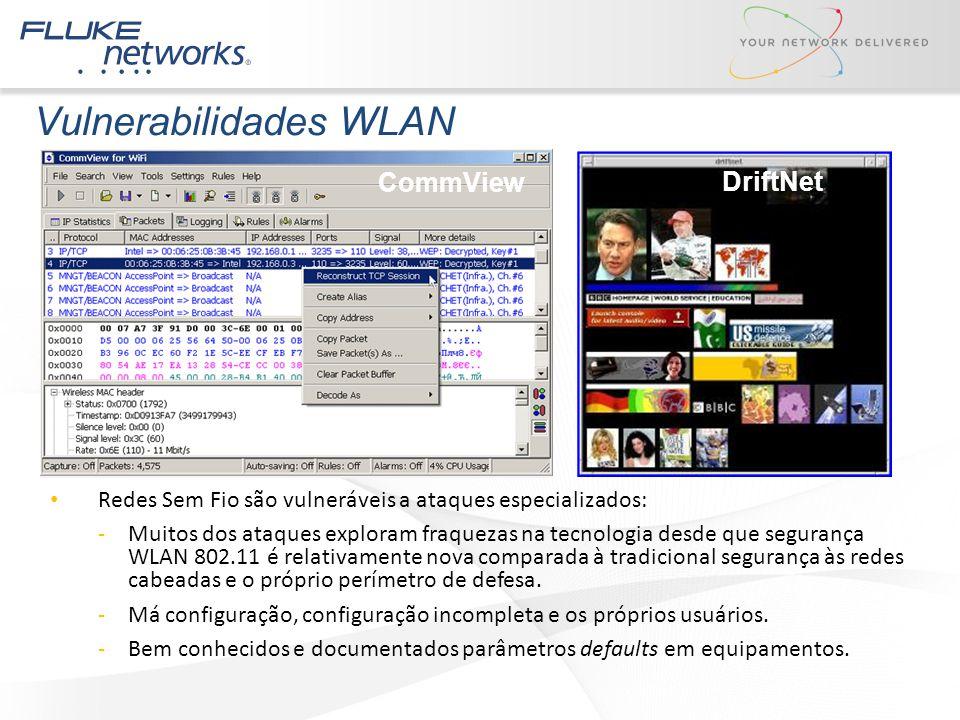 Vulnerabilidades WLAN