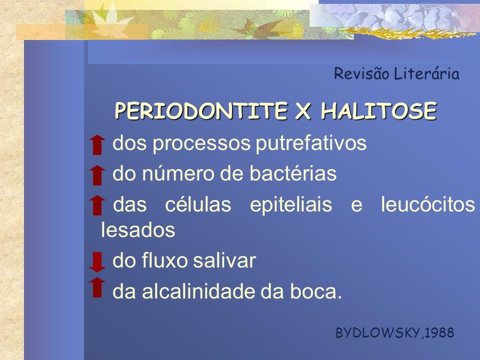 PERIODONTITE X HALITOSE