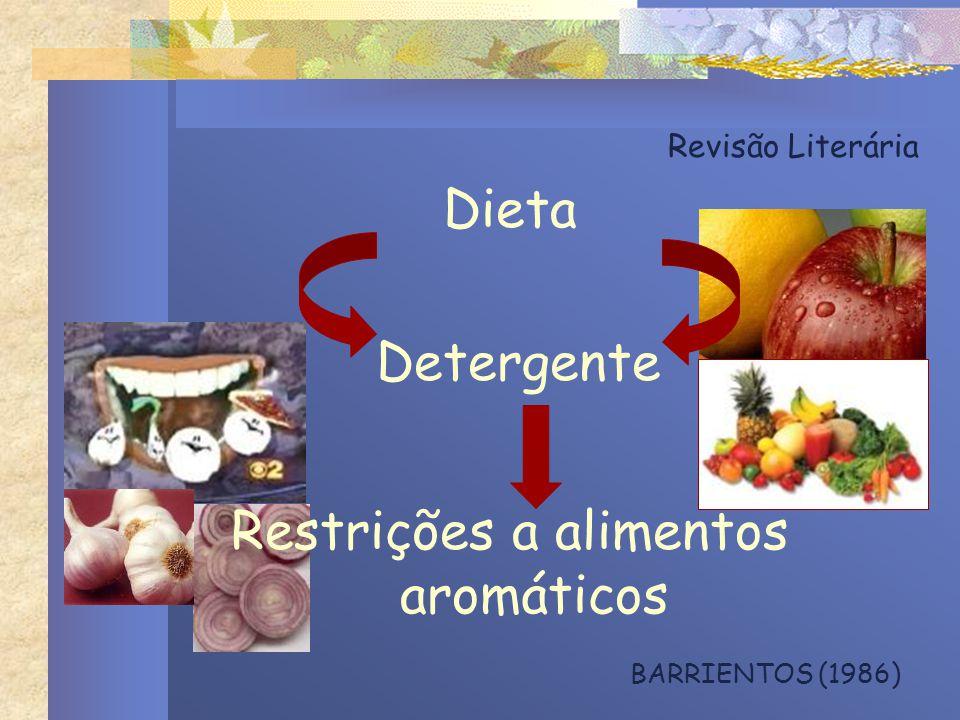 Restrições a alimentos aromáticos