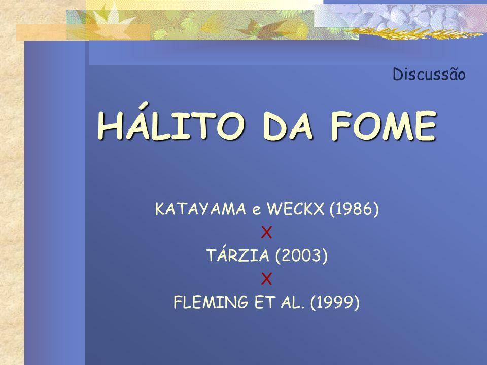 HÁLITO DA FOME Discussão KATAYAMA e WECKX (1986) X TÁRZIA (2003)