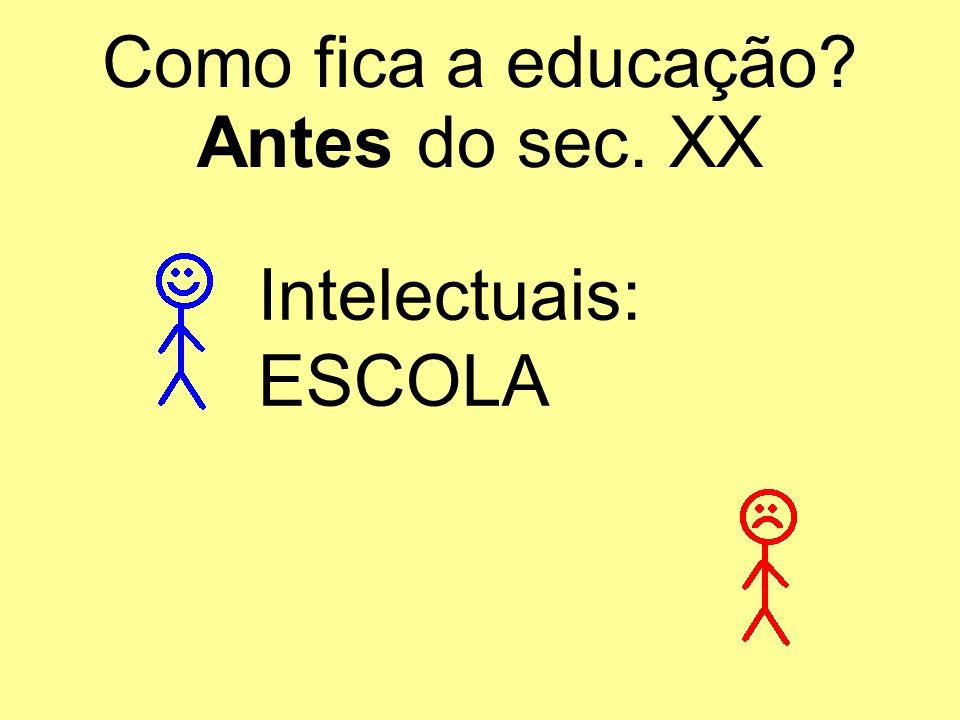 Como fica a educação Antes do sec. XX Intelectuais: ESCOLA