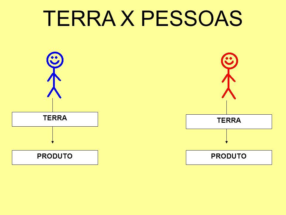 TERRA X PESSOAS TERRA TERRA PRODUTO PRODUTO