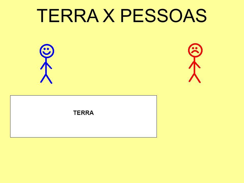 TERRA X PESSOAS TERRA