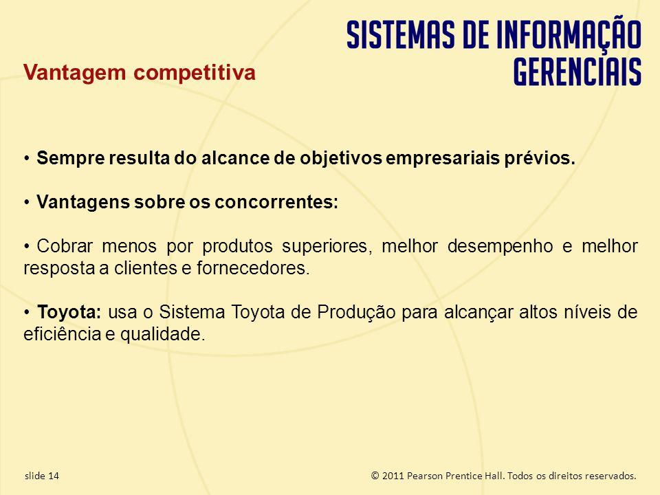 Vantagem competitiva Sempre resulta do alcance de objetivos empresariais prévios. Vantagens sobre os concorrentes: