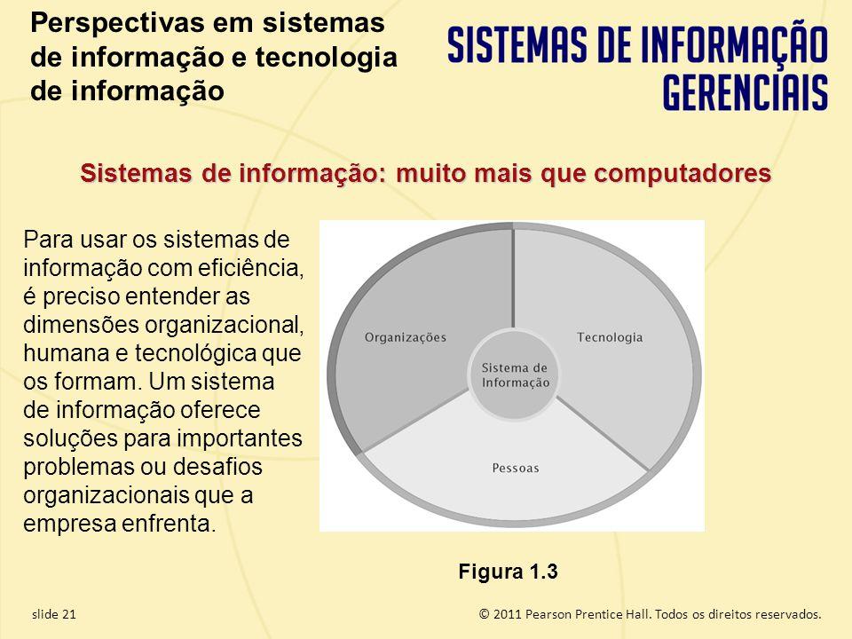Sistemas de informação: muito mais que computadores