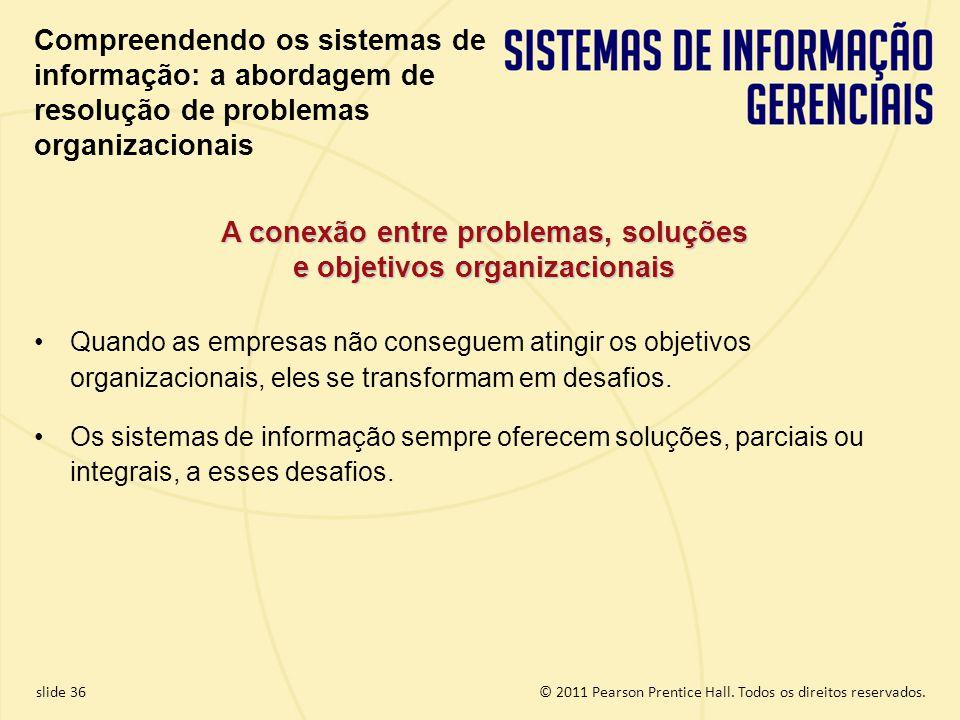 A conexão entre problemas, soluções e objetivos organizacionais