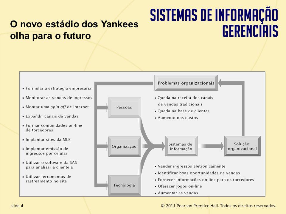 O novo estádio dos Yankees olha para o futuro