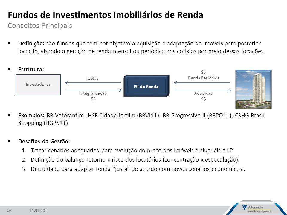 Fundos de Investimentos Imobiliários de Renda Conceitos Principais