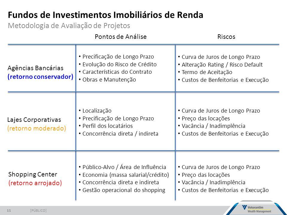 Fundos de Investimentos Imobiliários de Renda Metodologia de Avaliação de Projetos