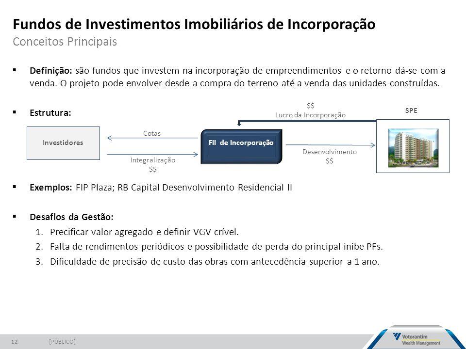 Fundos de Investimentos Imobiliários de Incorporação Conceitos Principais