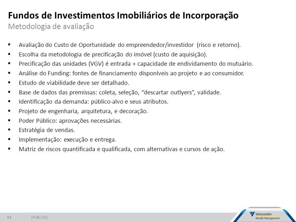 Fundos de Investimentos Imobiliários de Incorporação Metodologia de avaliação