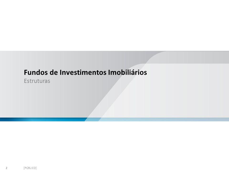 Fundos de Investimentos Imobiliários Estruturas