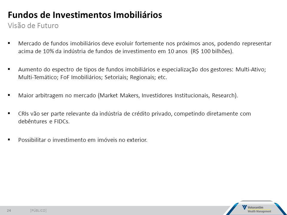 Fundos de Investimentos Imobiliários Visão de Futuro