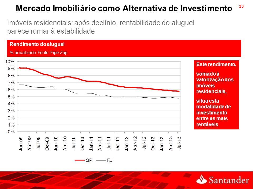 Mercado Imobiliário como Alternativa de Investimento