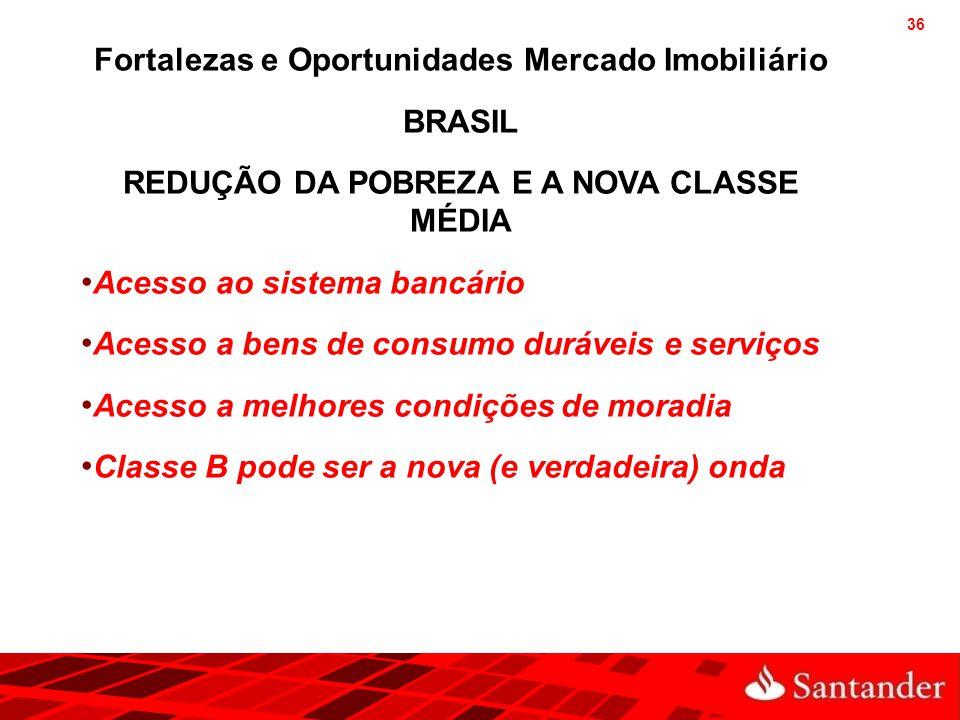 Fortalezas e Oportunidades Mercado Imobiliário BRASIL