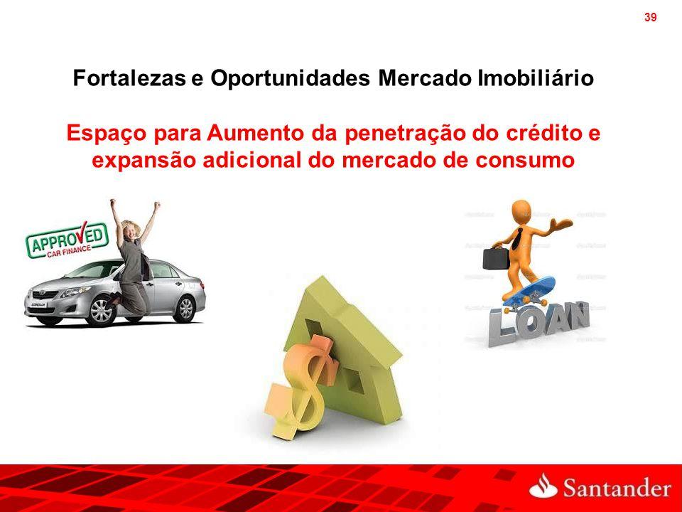 Fortalezas e Oportunidades Mercado Imobiliário
