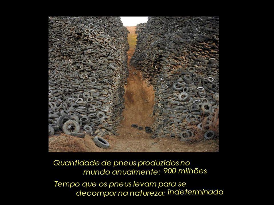 Quantidade de pneus produzidos no mundo anualmente: 900 milhões