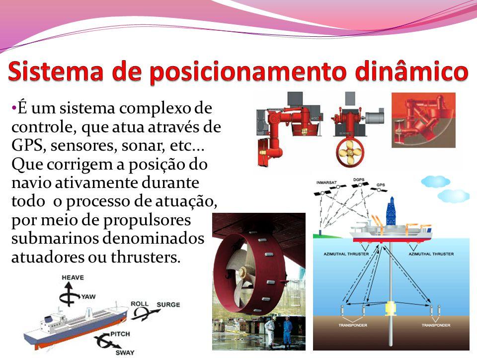 Sistema de posicionamento dinâmico