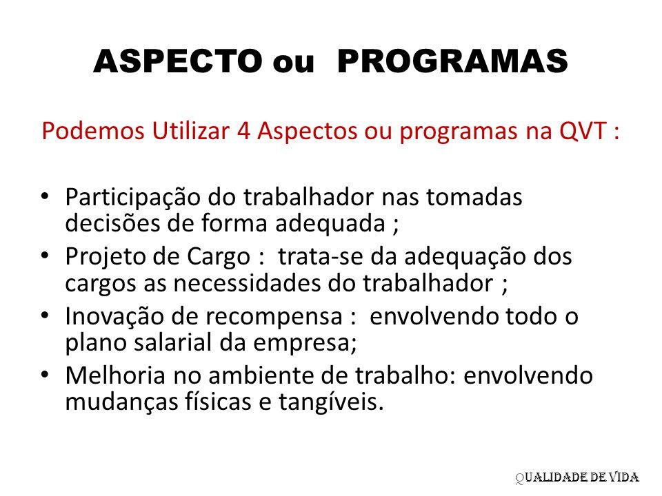 Podemos Utilizar 4 Aspectos ou programas na QVT :