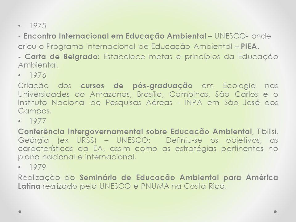 1975 - Encontro Internacional em Educação Ambiental – UNESCO- onde. criou o Programa Internacional de Educação Ambiental – PIEA.