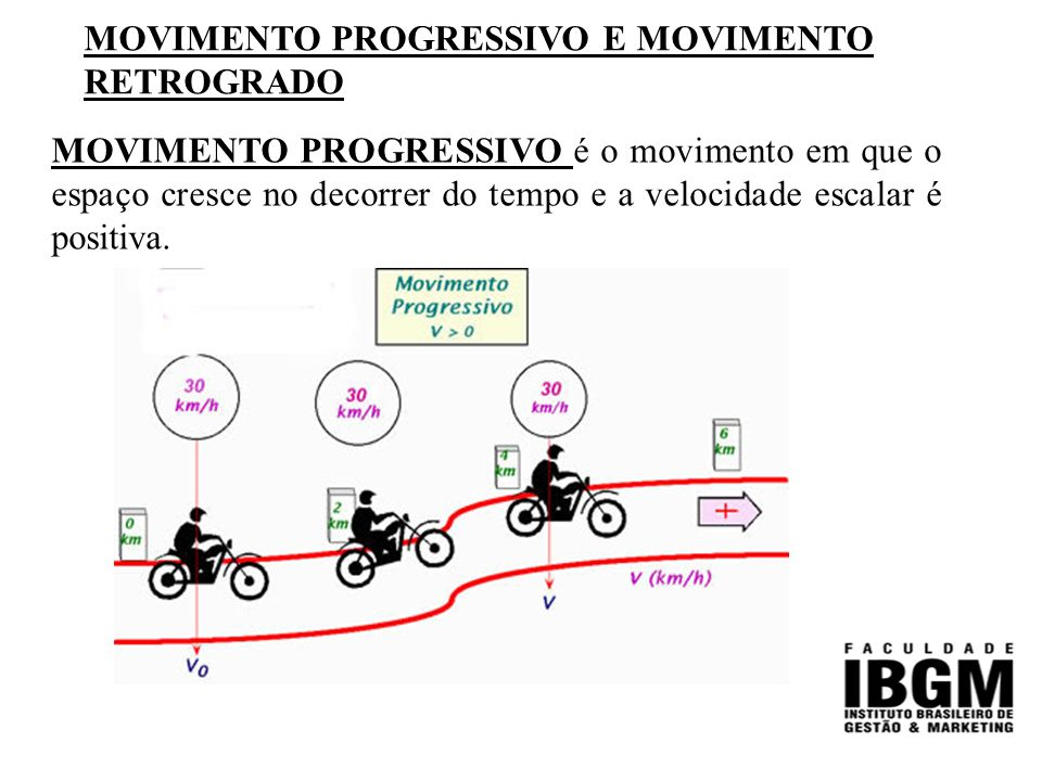 MOVIMENTO PROGRESSIVO E MOVIMENTO RETROGRADO