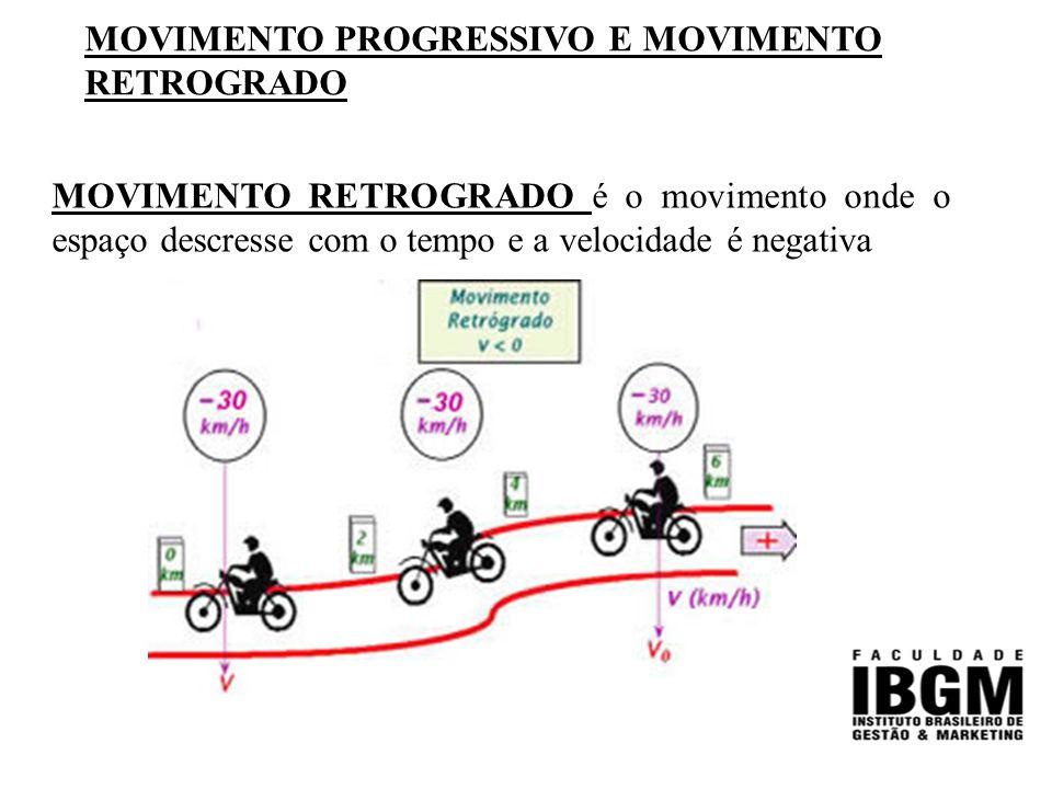 MOVIMENTO PROGRESSIVO E MOVIMENTO RETROGRADO
