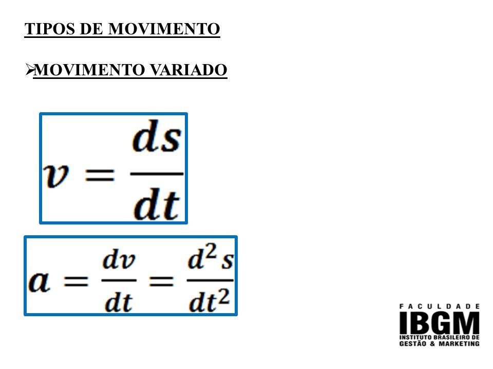 TIPOS DE MOVIMENTO MOVIMENTO VARIADO