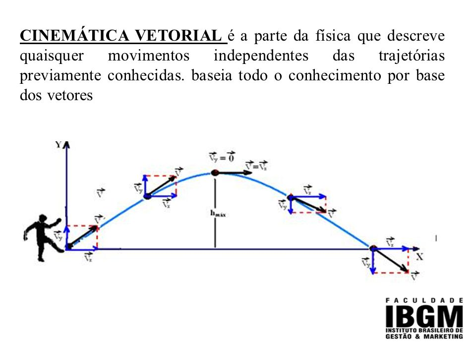 CINEMÁTICA VETORIAL é a parte da física que descreve quaisquer movimentos independentes das trajetórias previamente conhecidas.