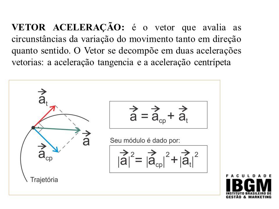 VETOR ACELERAÇÃO: é o vetor que avalia as circunstâncias da variação do movimento tanto em direção quanto sentido.