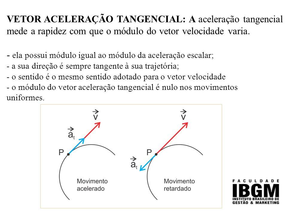 VETOR ACELERAÇÃO TANGENCIAL: A aceleração tangencial