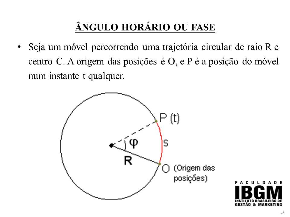 ÂNGULO HORÁRIO OU FASE