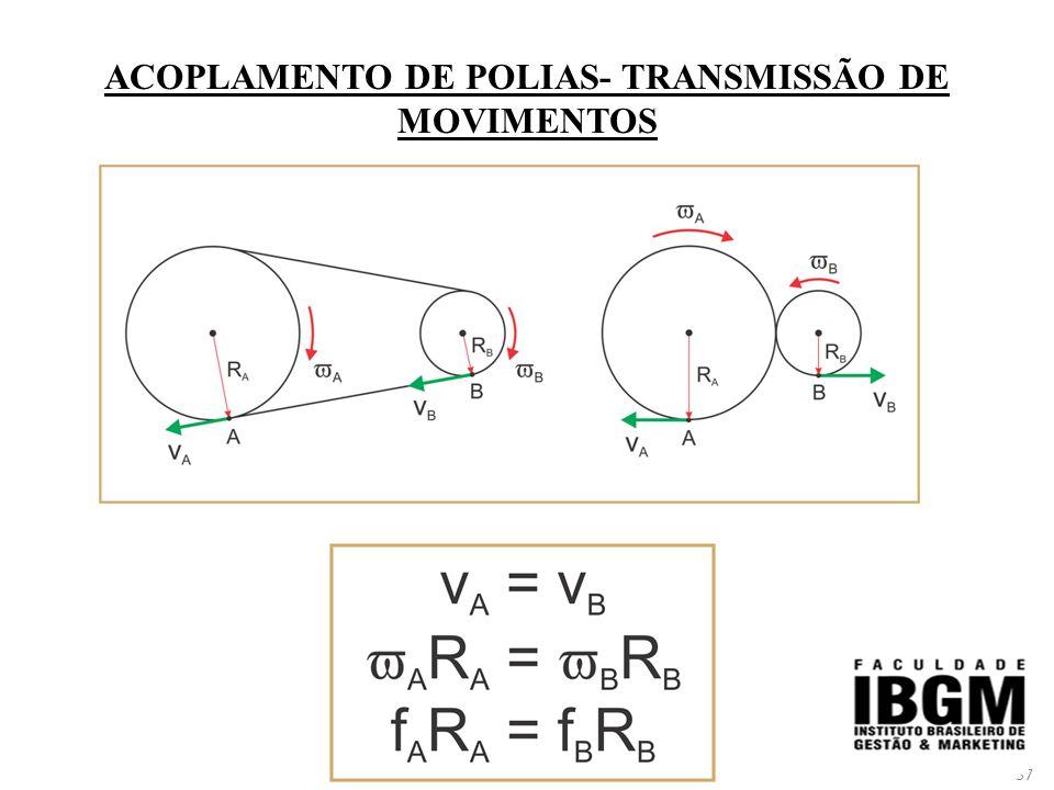 ACOPLAMENTO DE POLIAS- TRANSMISSÃO DE MOVIMENTOS