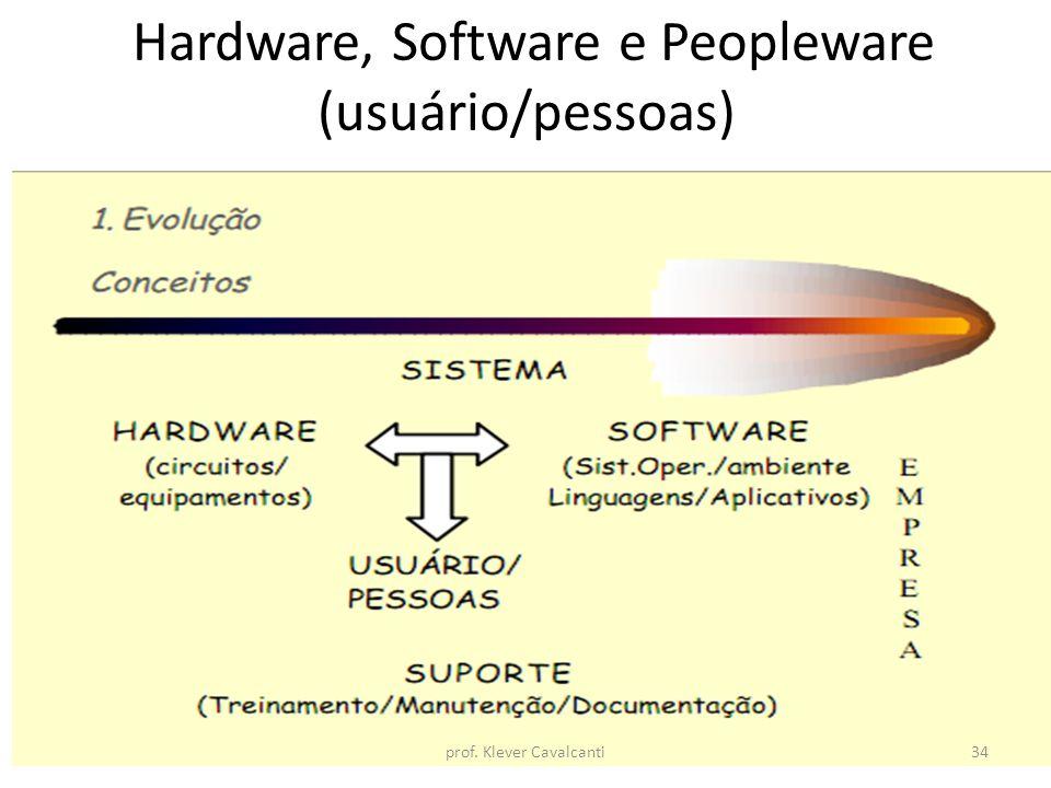 Hardware, Software e Peopleware (usuário/pessoas)