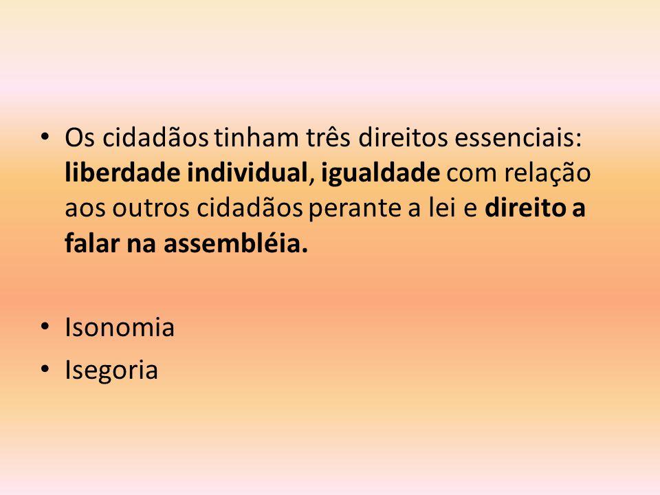 Os cidadãos tinham três direitos essenciais: liberdade individual, igualdade com relação aos outros cidadãos perante a lei e direito a falar na assembléia.